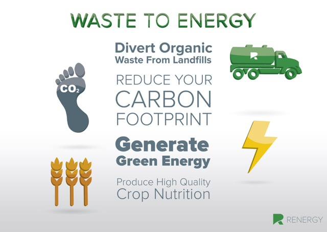 Anaerobic Digestion: The Future of Waste Management - Renergy